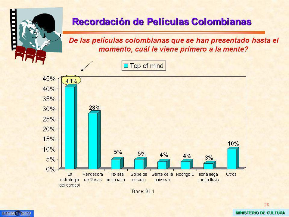28 MINISTERIO DE CULTURA De las películas colombianas que se han presentado hasta el momento, cuál le viene primero a la mente? Base: 914 Recordación