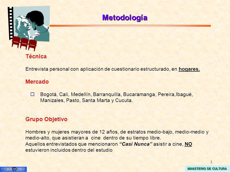 3 MINISTERIO DE CULTURA Metodología Técnica Entrevista personal con aplicación de cuestionario estructurado, en hogares. Mercado oBogotá, Cali, Medell