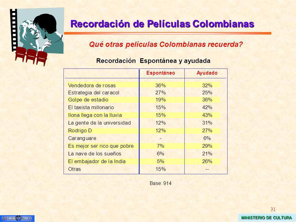 31 MINISTERIO DE CULTURA Qué otras películas Colombianas recuerda? EspontáneoAyudado Vendedora de rosas36%32% Estrategia del caracol27%25% Golpe de es