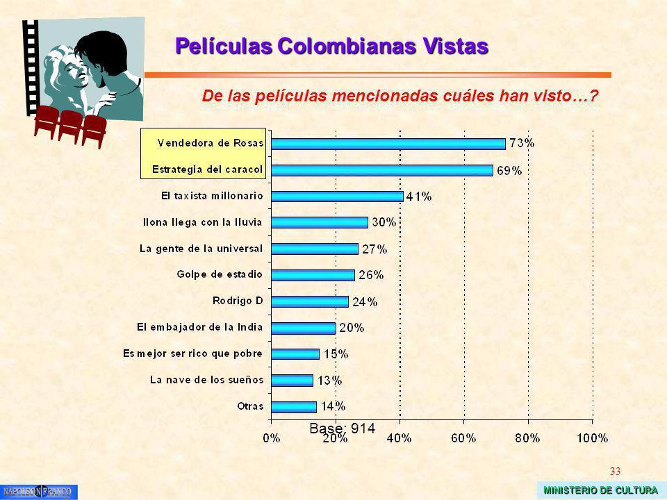33 MINISTERIO DE CULTURA De las películas mencionadas cuáles han visto…? Base: 914 Películas Colombianas Vistas Películas Colombianas Vistas
