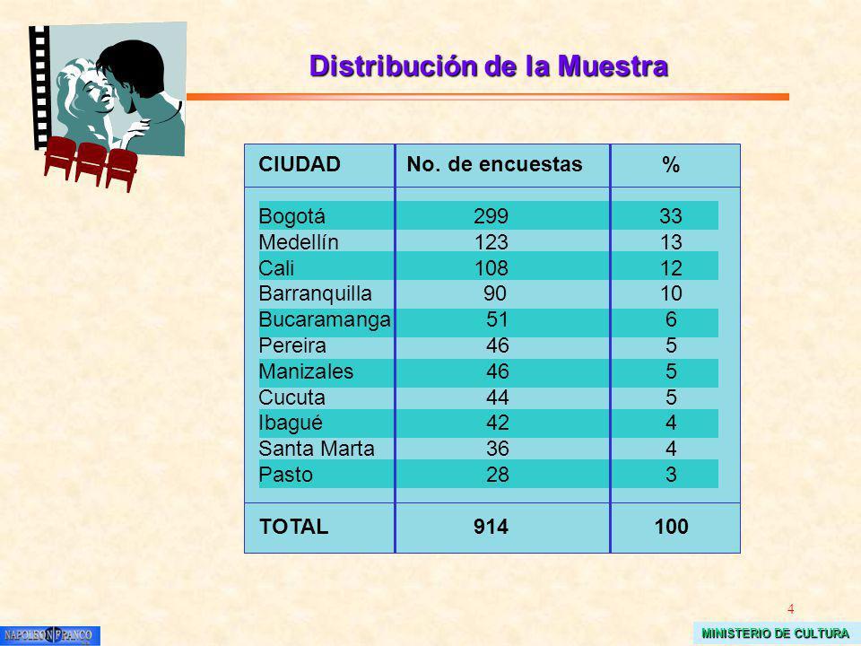 4 MINISTERIO DE CULTURA Distribución de la Muestra CIUDAD No. de encuestas% Bogotá29933 Medellín12313 Cali10812 Barranquilla 9010 Bucaramanga 516 Pere