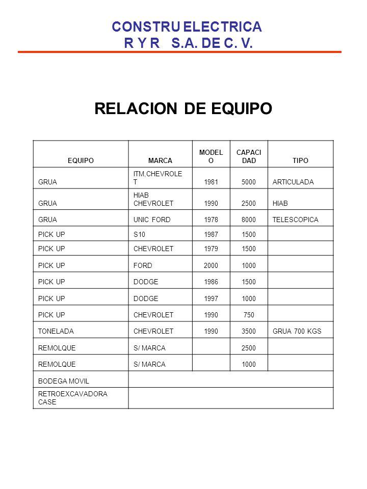 RELACION DE EQUIPO EQUIPOMARCA MODEL O CAPACI DADTIPO GRUA ITM,CHEVROLE T19815000ARTICULADA GRUA HIAB CHEVROLET19902500HIAB GRUAUNIC FORD19788000TELES