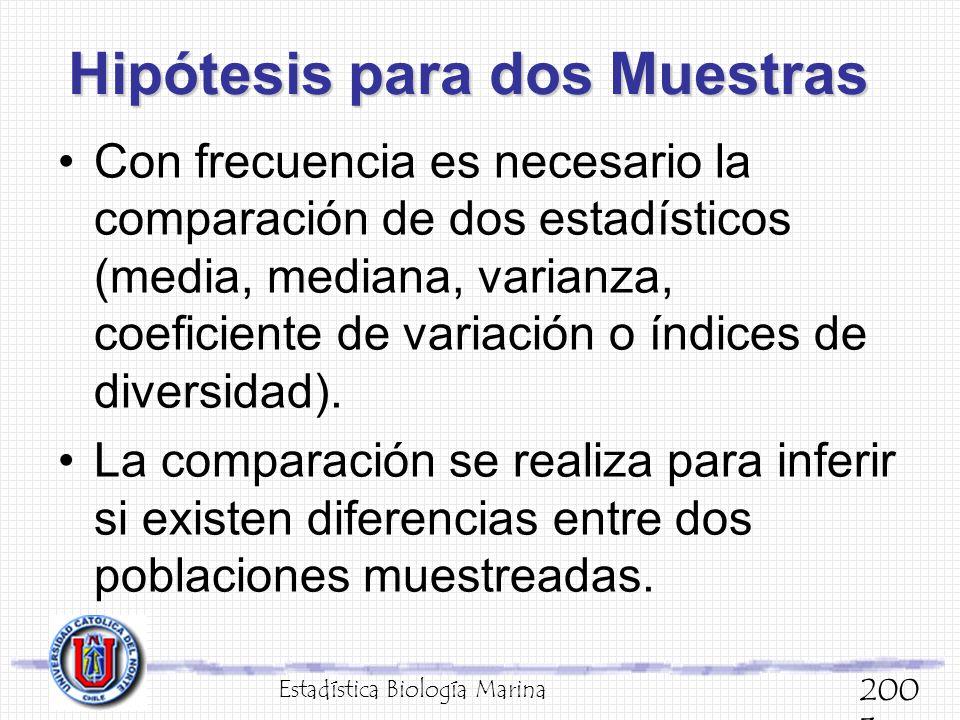 Hipótesis para dos Muestras Con frecuencia es necesario la comparación de dos estadísticos (media, mediana, varianza, coeficiente de variación o índic