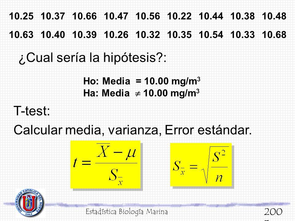 ¿Cual sería la hipótesis?: Estadística Biología Marina 200 3 10.2510.3710.6610.4710.5610.2210.4410.3810.48 10.6310.4010.3910.2610.3210.3510.5410.3310.