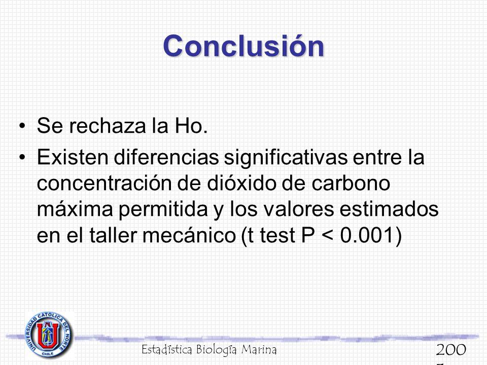 Conclusión Se rechaza la Ho. Existen diferencias significativas entre la concentración de dióxido de carbono máxima permitida y los valores estimados