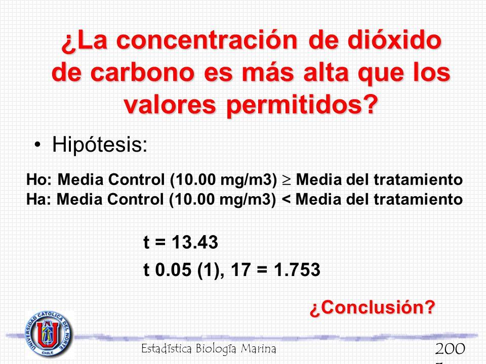 ¿La concentración de dióxido de carbono es más alta que los valores permitidos? Hipótesis: Estadística Biología Marina 200 3 Ho: Media Control (10.00