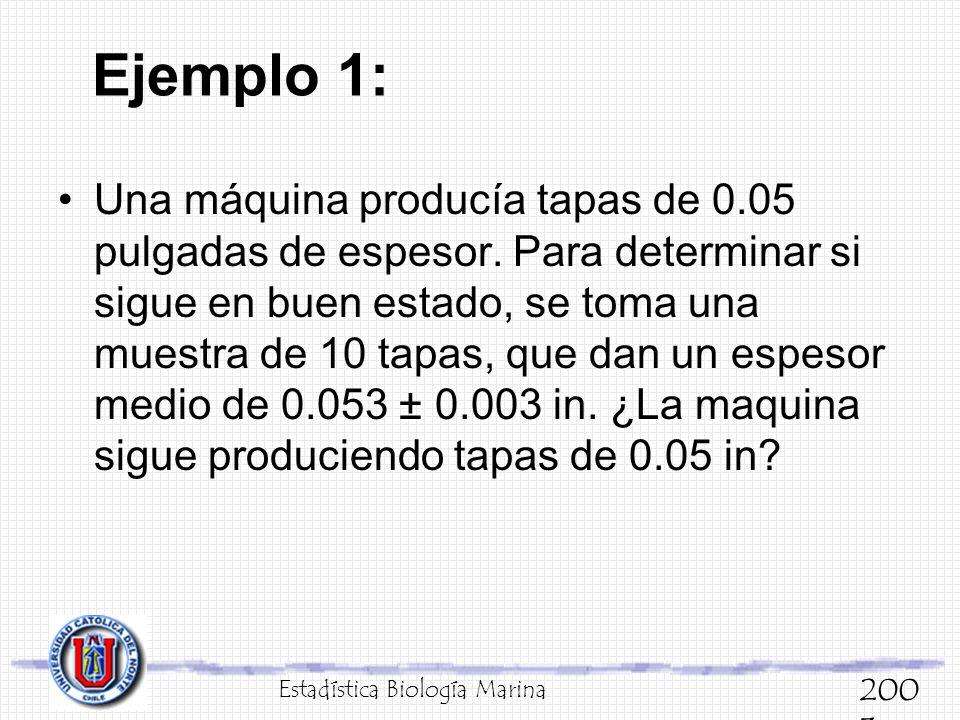 Ejemplo 1: Una máquina producía tapas de 0.05 pulgadas de espesor. Para determinar si sigue en buen estado, se toma una muestra de 10 tapas, que dan u