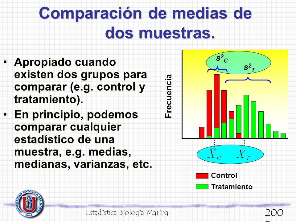 Comparación de medias de dos muestras. Estadística Biología Marina 200 3 Apropiado cuando existen dos grupos para comparar (e.g. control y tratamiento
