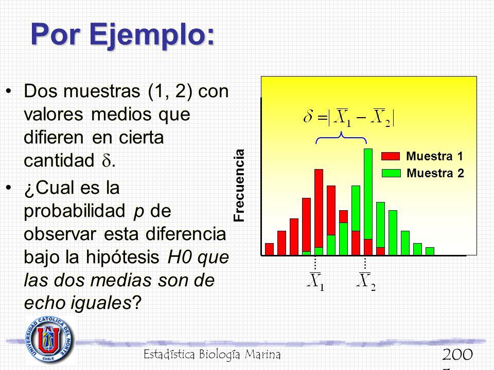 Por Ejemplo: Estadística Biología Marina 200 3 Dos muestras (1, 2) con valores medios que difieren en cierta cantidad. ¿Cual es la probabilidad p de o