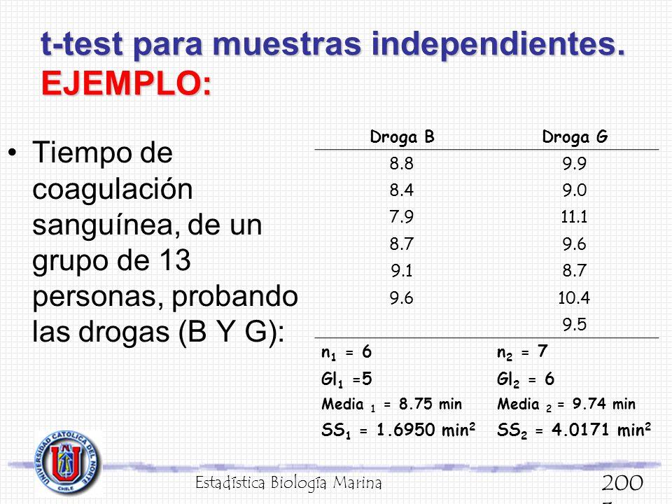 Tiempo de coagulación sanguínea, de un grupo de 13 personas, probando las drogas (B Y G): Estadística Biología Marina 200 3 t-test para muestras indep