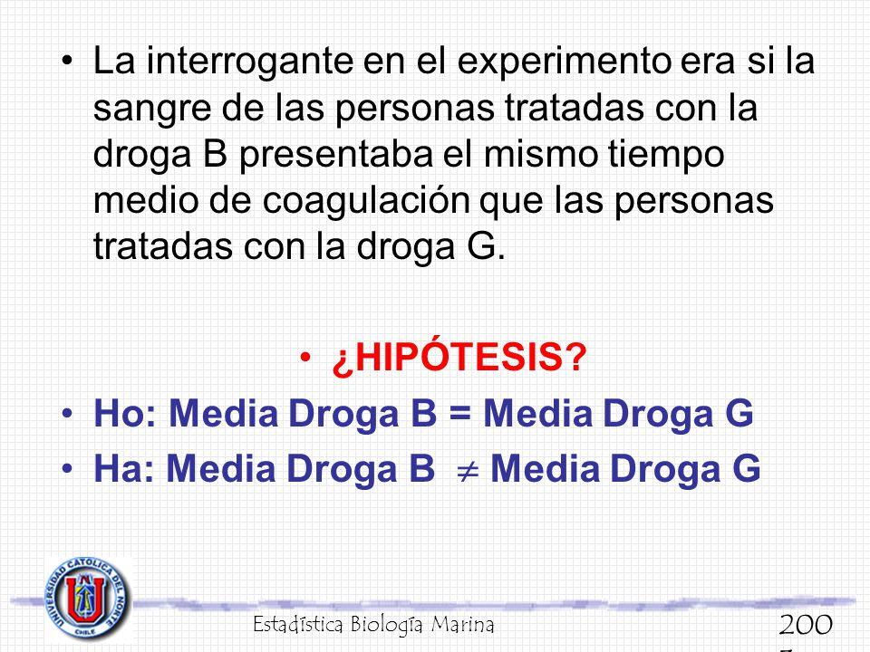 La interrogante en el experimento era si la sangre de las personas tratadas con la droga B presentaba el mismo tiempo medio de coagulación que las per
