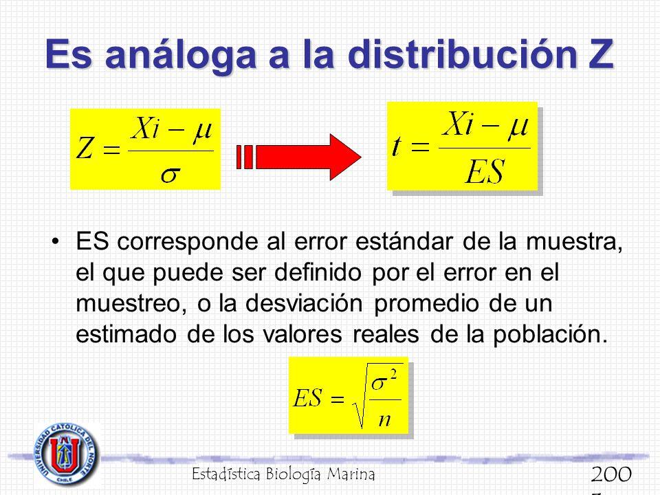 Es análoga a la distribución Z ES corresponde al error estándar de la muestra, el que puede ser definido por el error en el muestreo, o la desviación