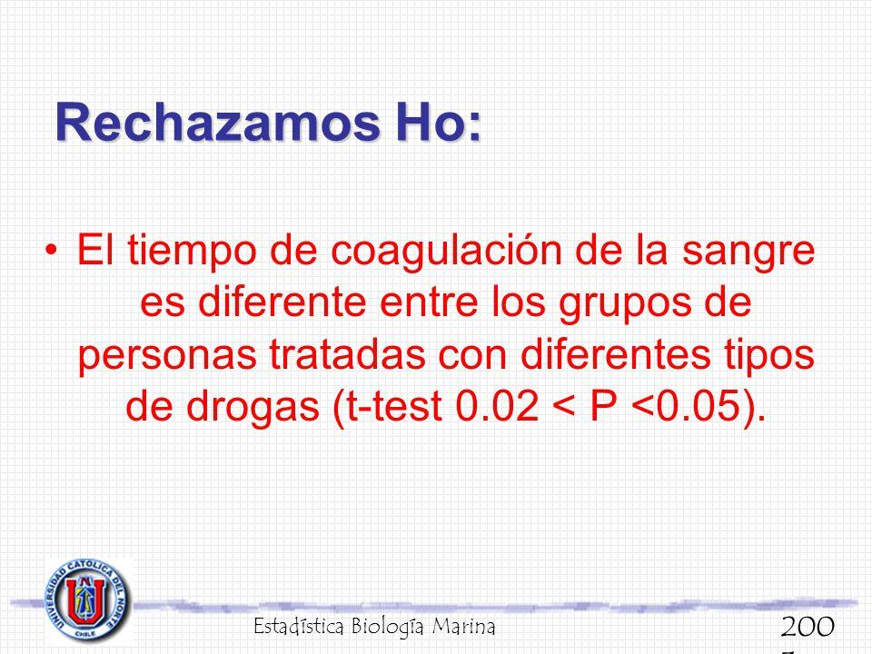 Rechazamos Ho: El tiempo de coagulación de la sangre es diferente entre los grupos de personas tratadas con diferentes tipos de drogas (t-test 0.02 <