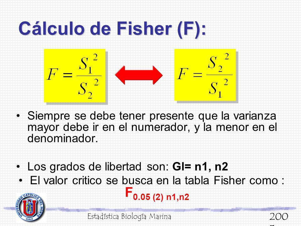Cálculo de Fisher (F): Siempre se debe tener presente que la varianza mayor debe ir en el numerador, y la menor en el denominador. Los grados de liber