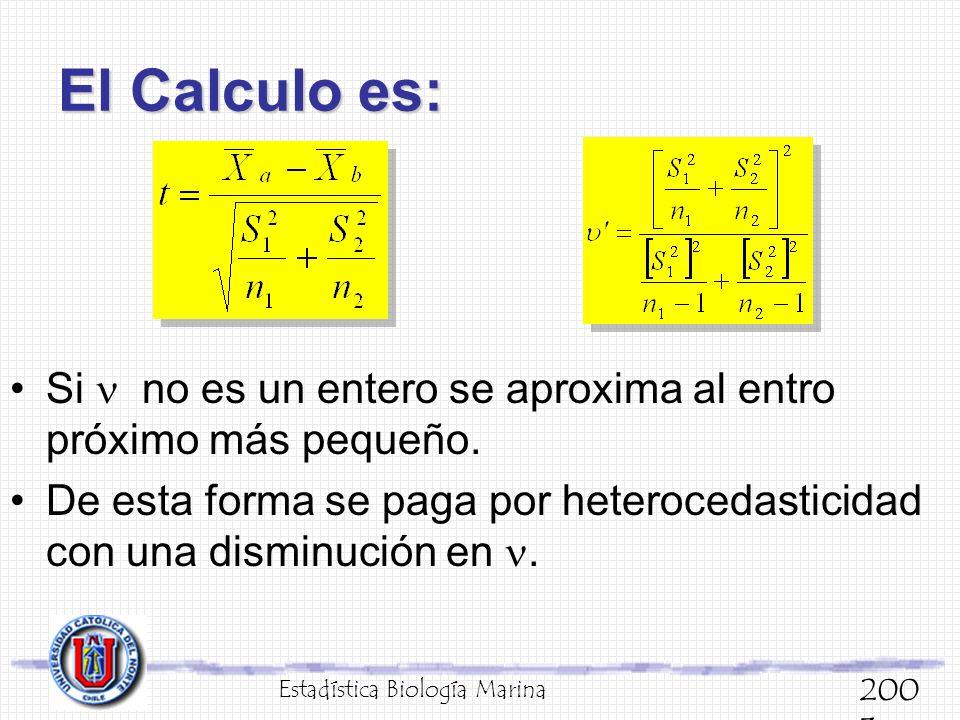 El Calculo es: Si no es un entero se aproxima al entro próximo más pequeño. De esta forma se paga por heterocedasticidad con una disminución en. Estad