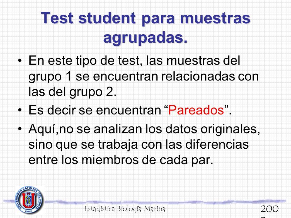 Test student para muestras agrupadas. En este tipo de test, las muestras del grupo 1 se encuentran relacionadas con las del grupo 2. Es decir se encue