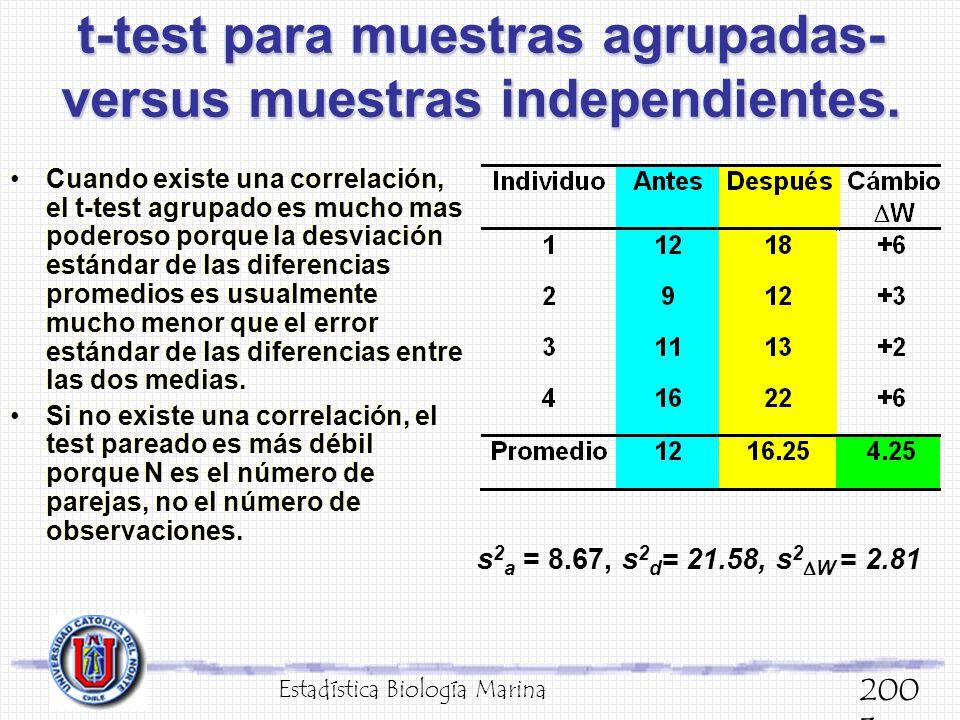 Estadística Biología Marina 200 3 t-test para muestras agrupadas- versus muestras independientes. Cuando existe una correlación, el t-test agrupado es