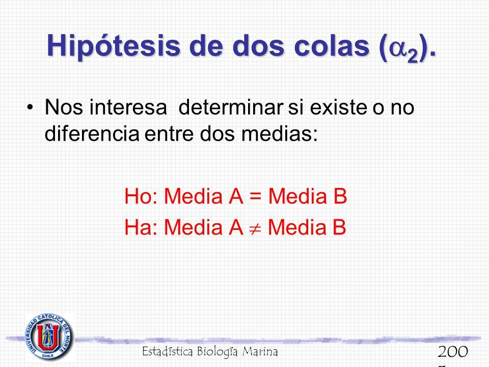 Para el ejemplo: Estadística Biología Marina 200 3 Ciervo Pata Delantera (X 1 ) Pata Trasera (X 2 ) Diferencia (d = X 1 – X 2 ) 11421384 21401364 3144147-3 41441395 5142143 61461415 71491436 81501455 91421366 101481462 n = 10 Gl = 10-1 = 9 d media= 3.3 cm S 2 d = 9.34 cm 2 t 0.05(2),9 = 2.262 t 0.05(2),9 = 2.262 ¿CONCLUSIÓN?