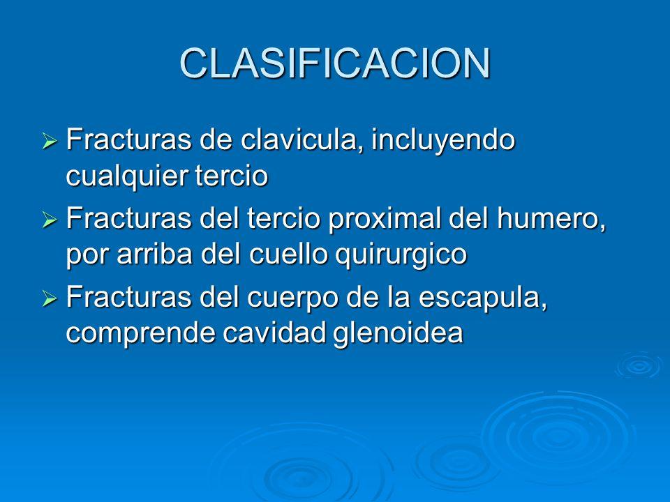 CLASIFICACION Fracturas de clavicula, incluyendo cualquier tercio Fracturas de clavicula, incluyendo cualquier tercio Fracturas del tercio proximal del humero, por arriba del cuello quirurgico Fracturas del tercio proximal del humero, por arriba del cuello quirurgico Fracturas del cuerpo de la escapula, comprende cavidad glenoidea Fracturas del cuerpo de la escapula, comprende cavidad glenoidea