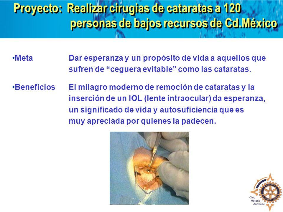 Proyecto: Realizar cirugias de cataratas a 120 personas de bajos recursos de Cd.México MetaDar esperanza y un propósito de vida a aquellos que sufren