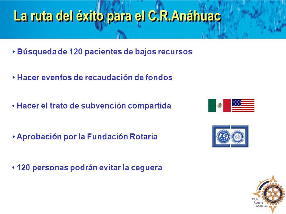 Búsqueda de 120 pacientes de bajos recursos La ruta del éxito para el C.R.Anáhuac Hacer eventos de recaudación de fondos Hacer el trato de subvención
