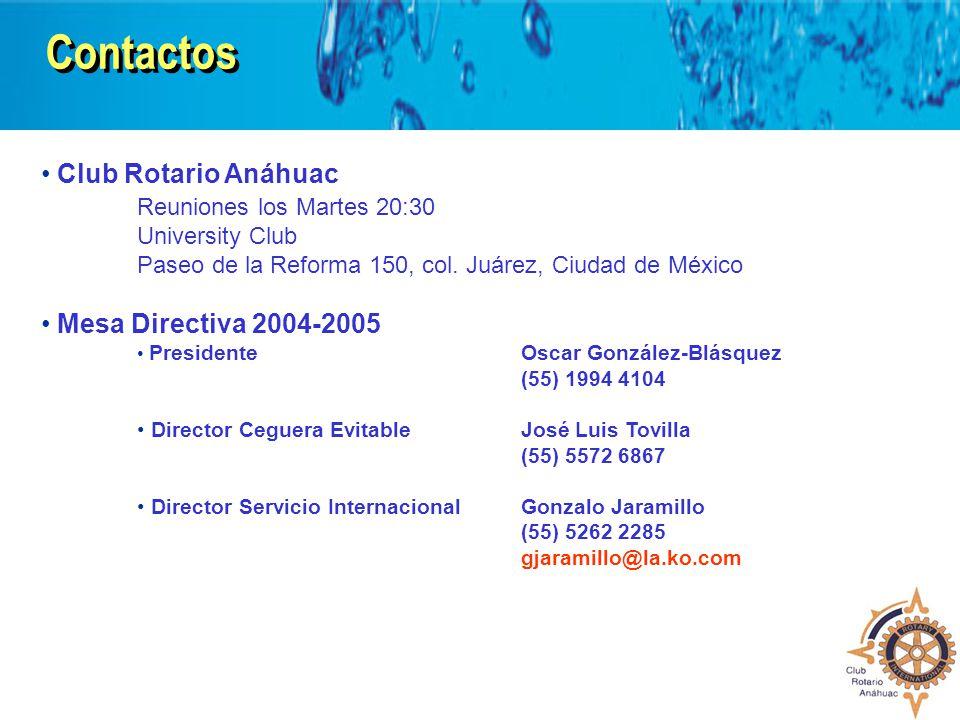 Club Rotario Anáhuac Reuniones los Martes 20:30 University Club Paseo de la Reforma 150, col. Juárez, Ciudad de México Mesa Directiva 2004-2005 Presid