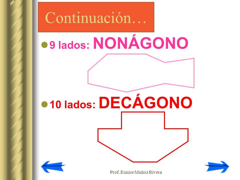 Prof. Eunice Muñoz Rivera 9 lados: NONÁGONO 10 lados: DECÁGONO Continuación…