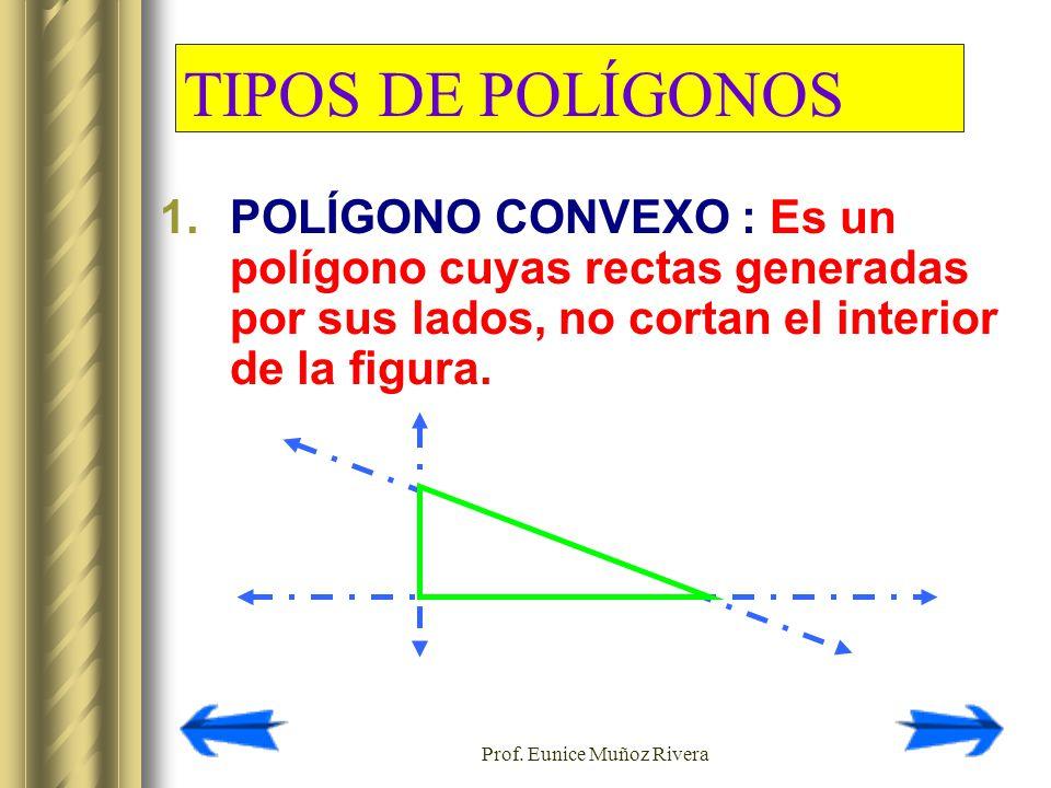 Prof. Eunice Muñoz Rivera TIPOS DE POLÍGONOS 1.POLÍGONO CONVEXO : Es un polígono cuyas rectas generadas por sus lados, no cortan el interior de la fig