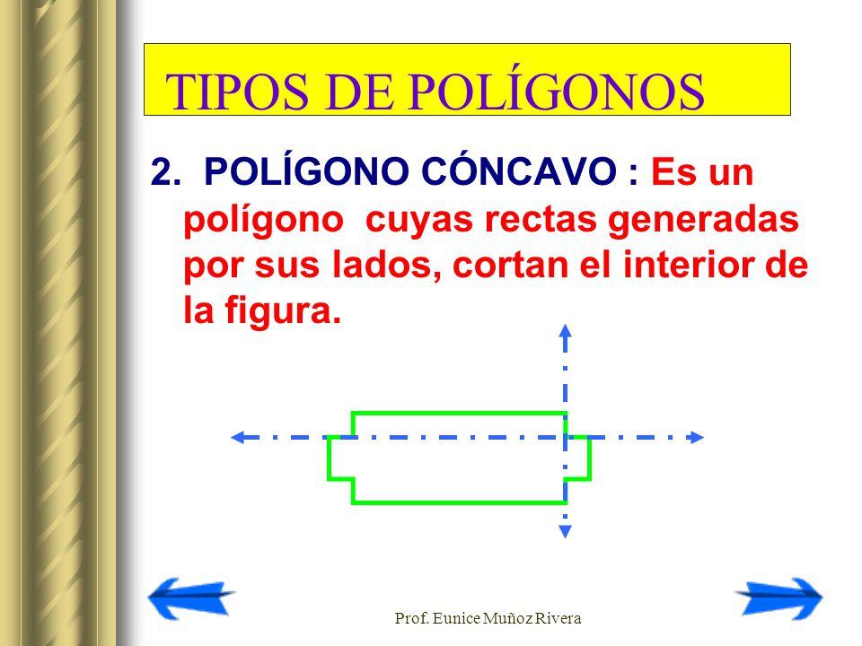Prof. Eunice Muñoz Rivera 2. POLÍGONO CÓNCAVO : Es un polígono cuyas rectas generadas por sus lados, cortan el interior de la figura. TIPOS DE POLÍGON