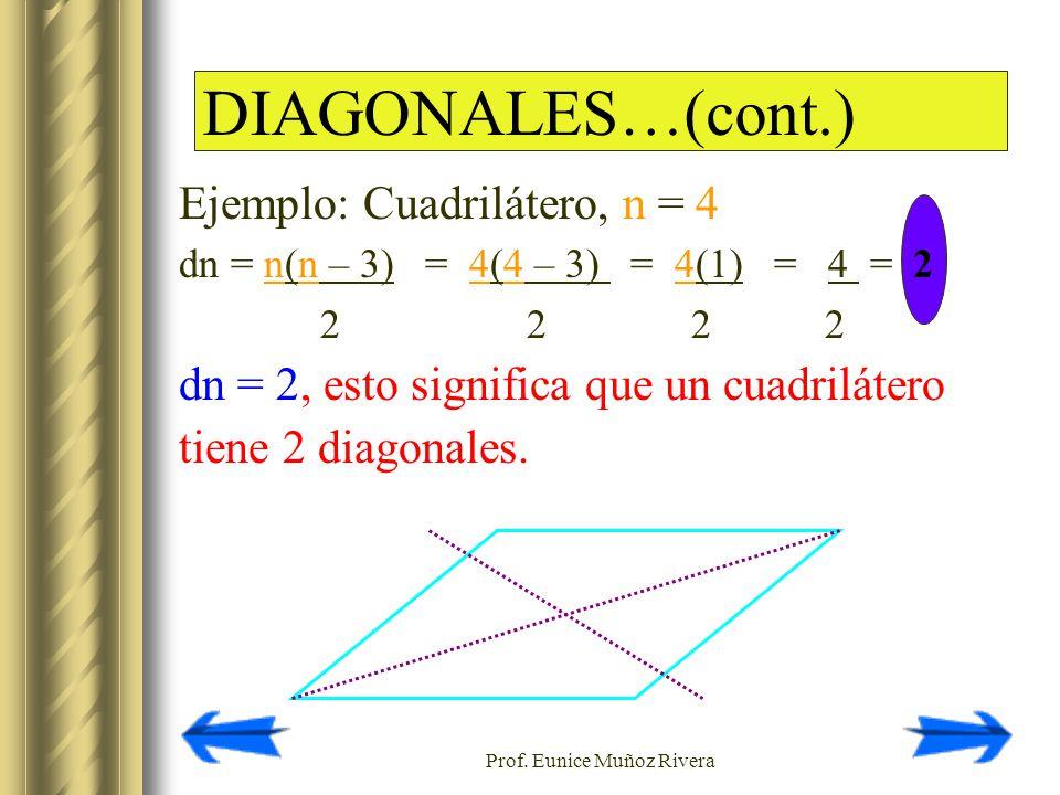 Prof. Eunice Muñoz Rivera DIAGONALES…(cont.) Ejemplo: Cuadrilátero, n = 4 dn = n(n – 3) = 4(4 – 3) = 4(1) = 4 = 2 2 2 2 2 dn = 2, esto significa que u
