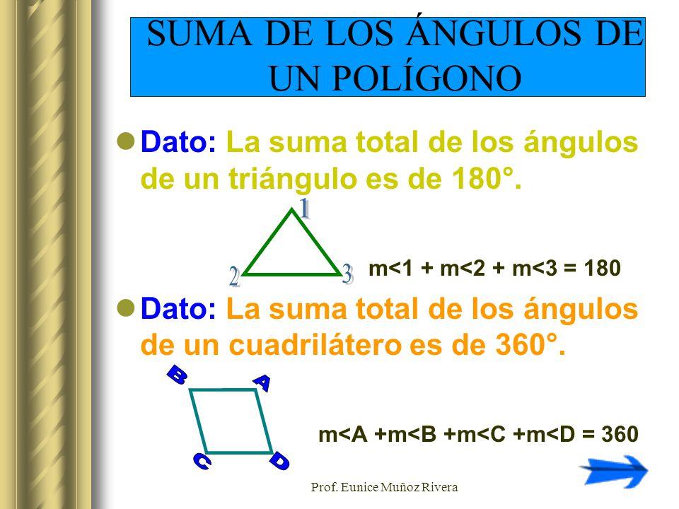 Prof. Eunice Muñoz Rivera SUMA DE LOS ÁNGULOS DE UN POLÍGONO Dato: La suma total de los ángulos de un triángulo es de 180°. m<1 + m<2 + m<3 = 180 Dato
