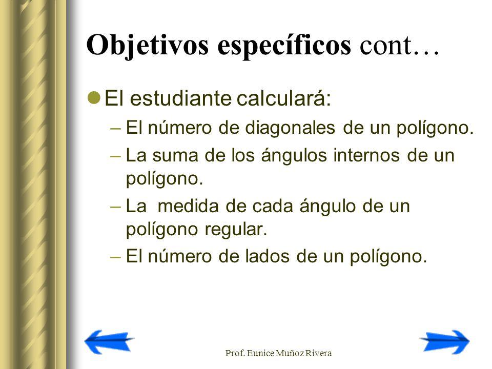 Prof. Eunice Muñoz Rivera Objetivos específicos cont… El estudiante calculará: –El número de diagonales de un polígono. –La suma de los ángulos intern