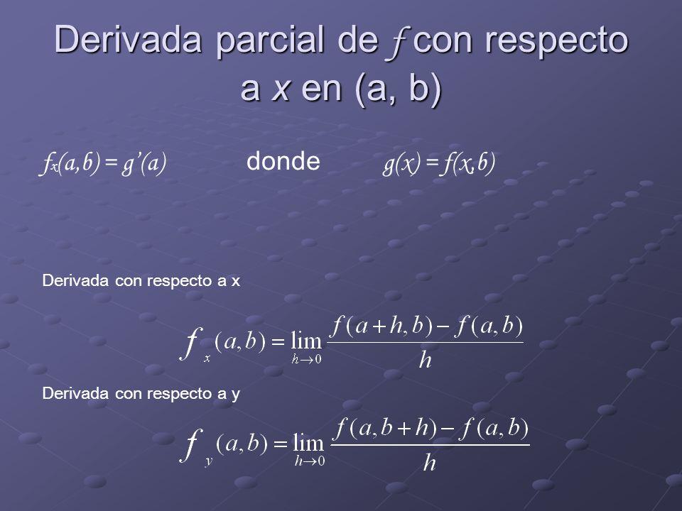 f x (a,b) = g(a) donde g(x) = f(x,b) Derivada con respecto a x Derivada con respecto a y Derivada parcial de f con respecto a x en (a, b)