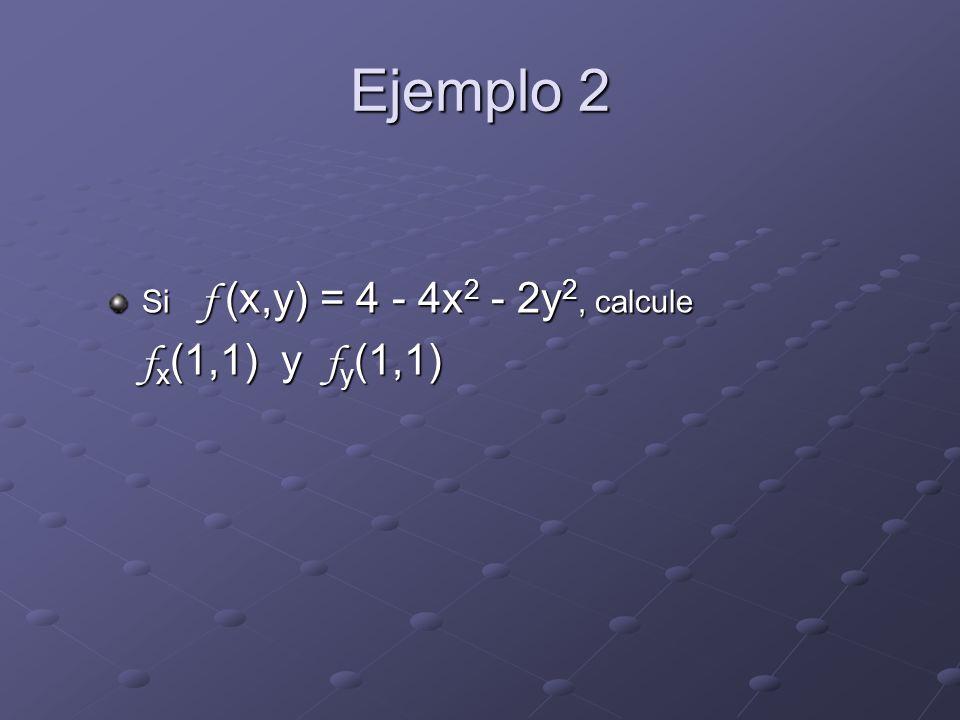 Ejemplo 2 Si f (x,y) = 4 - 4x 2 - 2y 2, calcule f x (1,1) y f y (1,1)