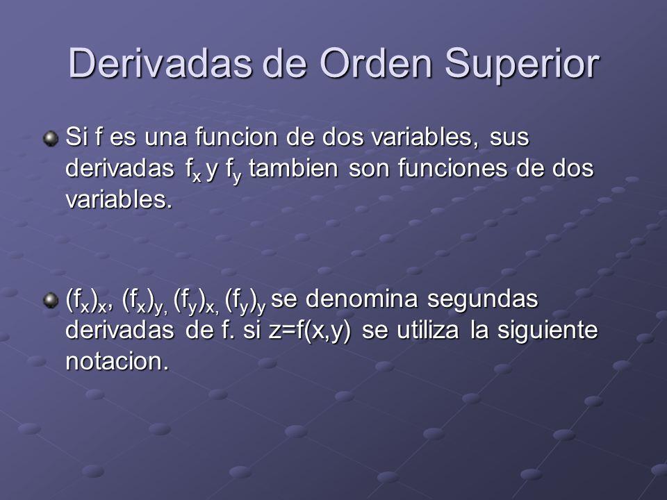Derivadas de Orden Superior Si f es una funcion de dos variables, sus derivadas f x y f y tambien son funciones de dos variables.