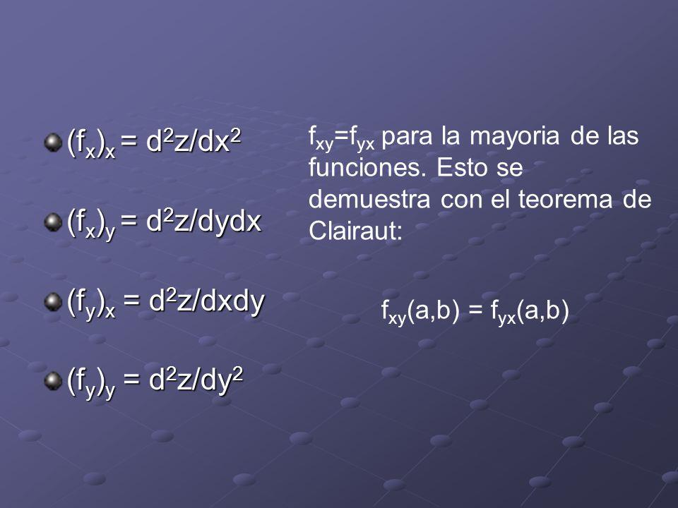 (f x ) x = d 2 z/dx 2 (f x ) y = d 2 z/dydx (f y ) x = d 2 z/dxdy (f y ) y = d 2 z/dy 2 f xy =f yx para la mayoria de las funciones.