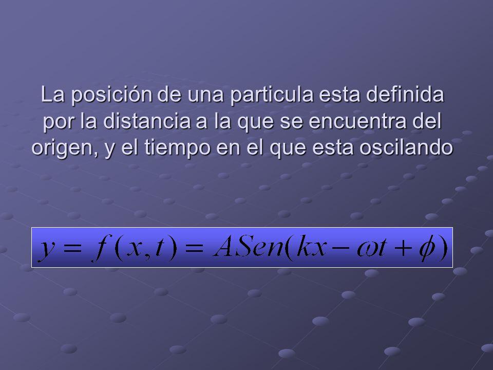 La posición de una particula esta definida por la distancia a la que se encuentra del origen, y el tiempo en el que esta oscilando