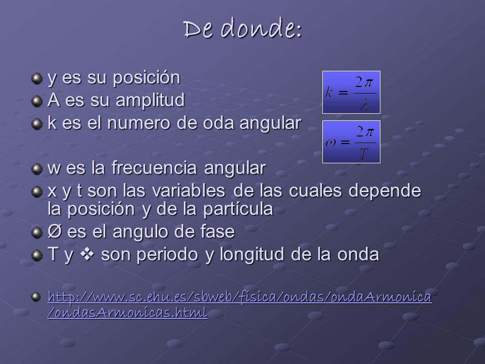 De donde: y es su posición A es su amplitud k es el numero de oda angular w es la frecuencia angular x y t son las variables de las cuales depende la posición y de la partícula Ø es el angulo de fase T y son periodo y longitud de la onda http://www.sc.ehu.es/sbweb/fisica/ondas/ondaArmonica /ondasArmonicas.html http://www.sc.ehu.es/sbweb/fisica/ondas/ondaArmonica /ondasArmonicas.html