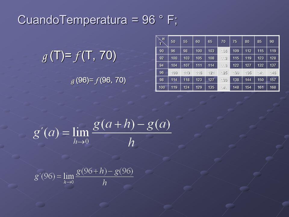 CuandoTemperatura = 96 ° F; g (T)= f (T, 70) g (96)= f (96, 70) g (96)= f (96, 70).