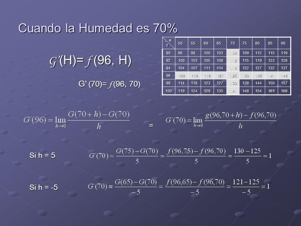 Cuando la Humedad es 70% G (H)= f (96, H) G (70)= f (96, 70) G (70)= f (96, 70) = Si h = 5 Si h = -5.