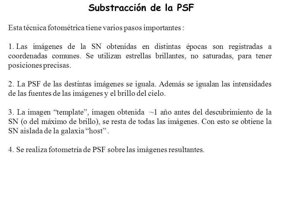 Substracción de la PSF Esta técnica fotométrica tiene varios pasos importantes : 1.