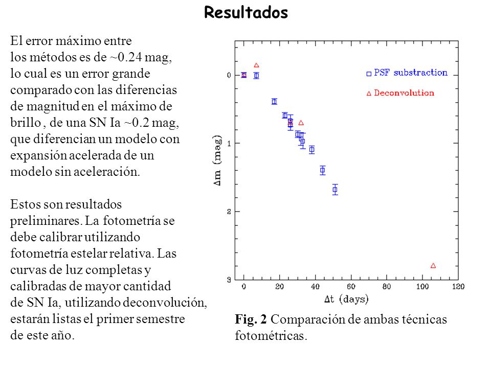 El error máximo entre los métodos es de ~0.24 mag, lo cual es un error grande comparado con las diferencias de magnitud en el máximo de brillo, de una SN Ia ~0.2 mag, que diferencian un modelo con expansión acelerada de un modelo sin aceleración.