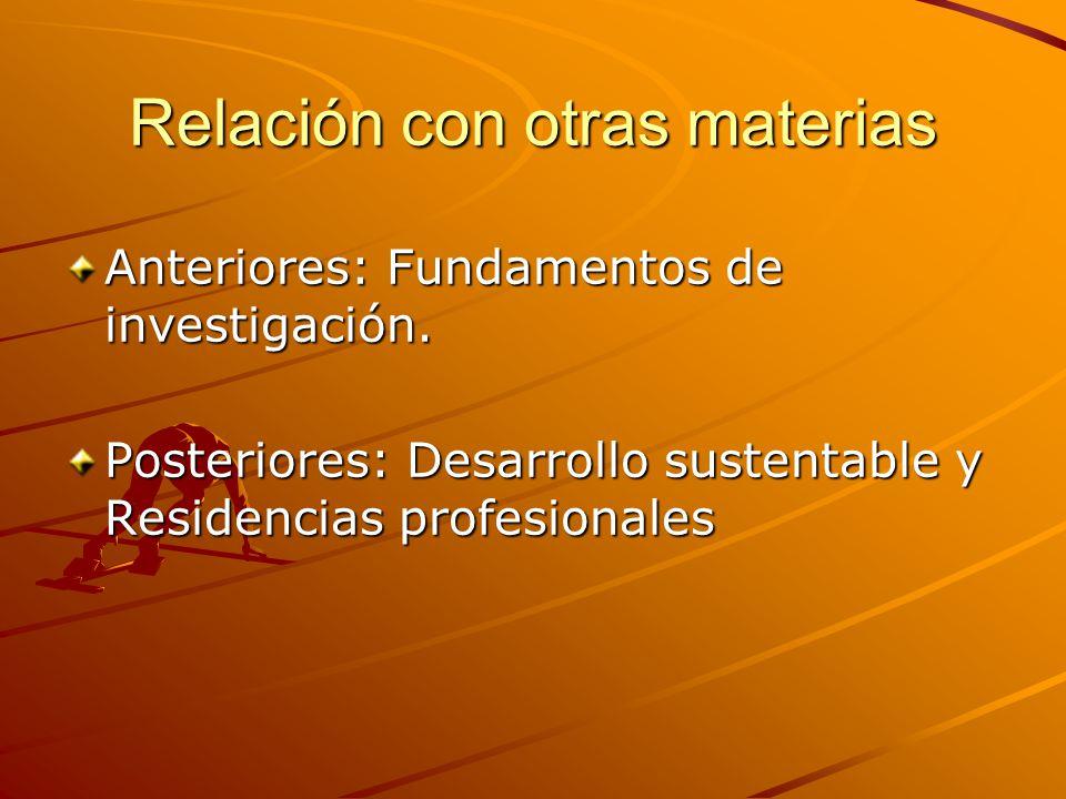 Relación con otras materias Anteriores: Fundamentos de investigación. Posteriores: Desarrollo sustentable y Residencias profesionales