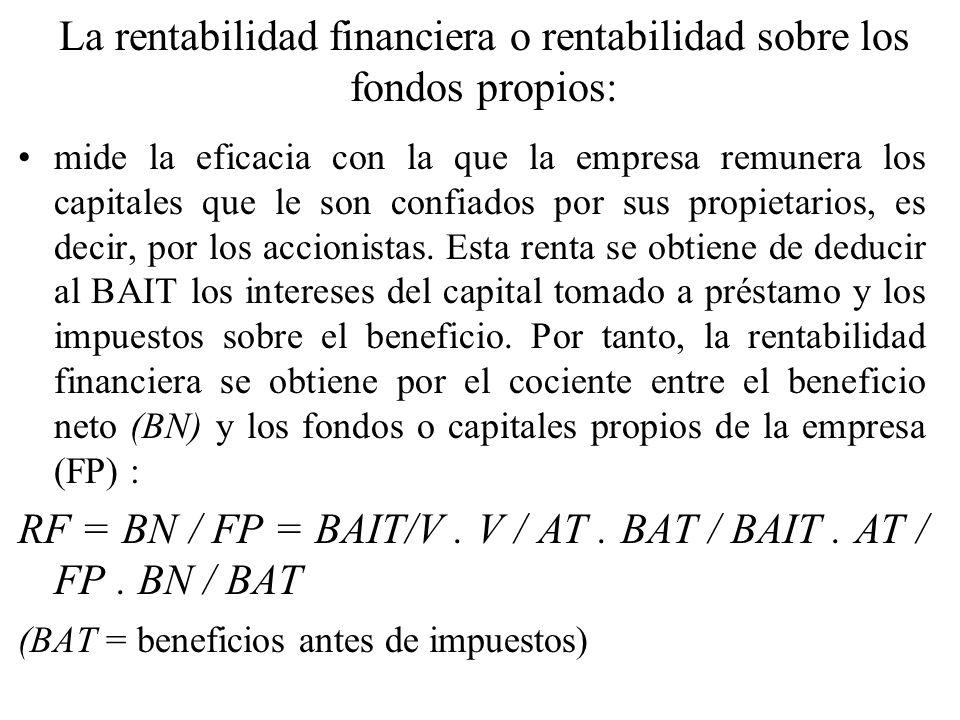 en la expresión anterior, la rentabilidad financiera (RF) o rentabilidad sobre los fondos propios viene determinada por los siguientes elementos: La rentabilidad económica, medida por el producto entre el rendimiento económico y la rotación de los activos: RE = BAIT / V.