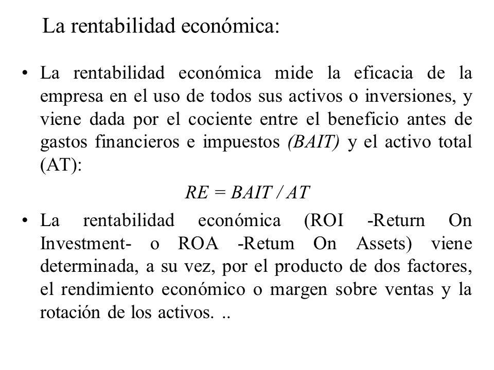 De esta forma, una misma rentabilidad económica puede ser el resultado de distintas combinaciones de rendimiento y de rotación, tal y como se expresa en la siguiente ecuación: RE = BAIT / AT = BAIT /V x V / AT V = Ventas El primero de estos factores, el MARGEN o RENDIMIENTO ECONÓMICO (Retum On Sales - ROS) expresa el beneficio bruto que se obtiene de las ventas.