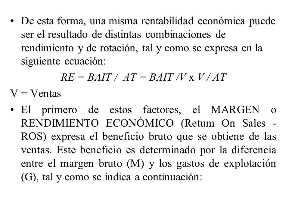 BAIT / V = M – G / V M = m.pv.