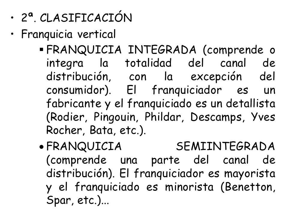 2ª. CLASIFICACIÓN Franquicia vertical FRANQUICIA INTEGRADA (comprende o integra la totalidad del canal de distribución, con la excepción del consumido