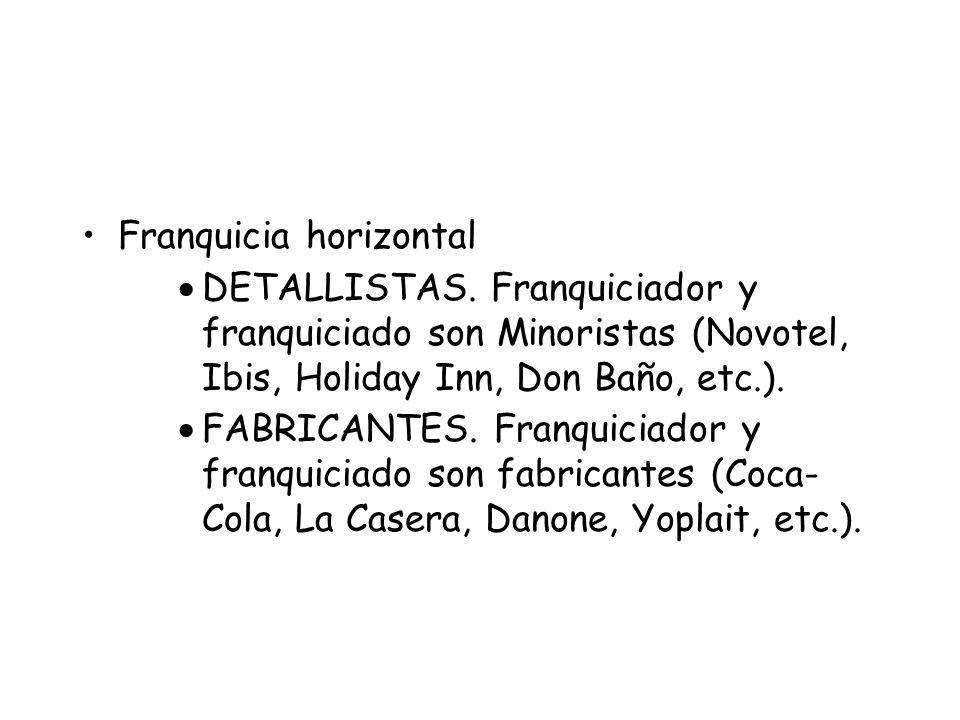 Franquicia horizontal DETALLISTAS. Franquiciador y franquiciado son Minoristas (Novotel, Ibis, Holiday Inn, Don Baño, etc.). FABRICANTES. Franquiciado