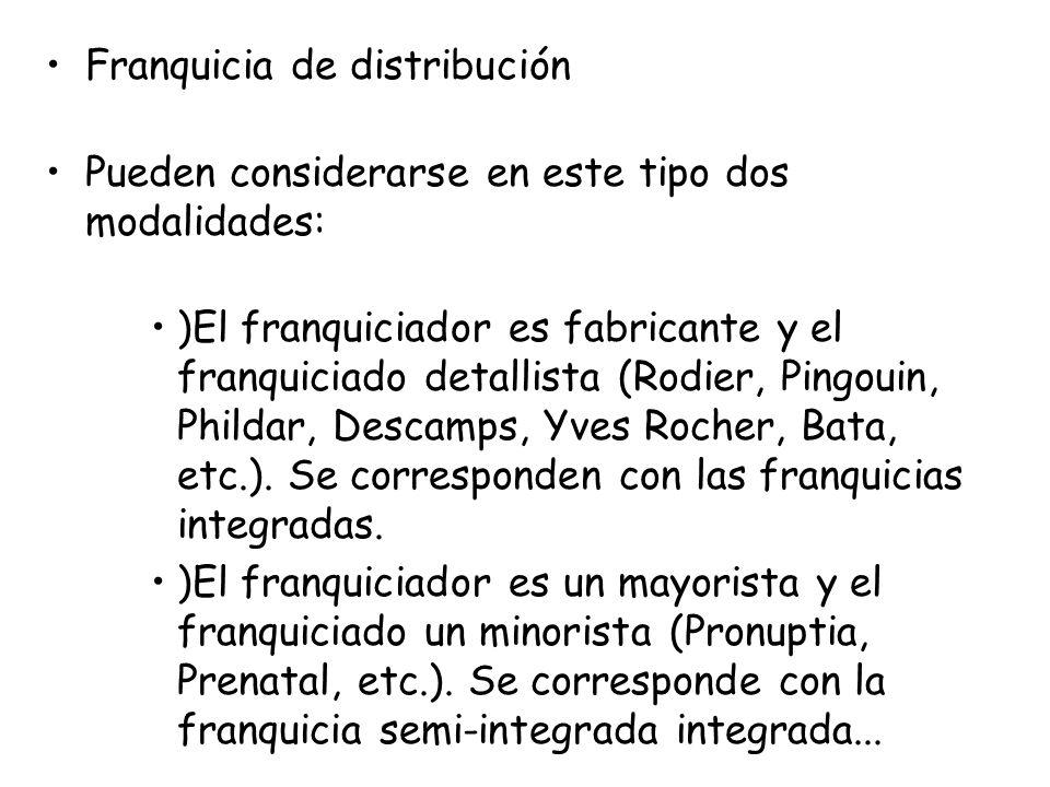 Franquicia de distribución Pueden considerarse en este tipo dos modalidades: )El franquiciador es fabricante y el franquiciado detallista (Rodier, Pin