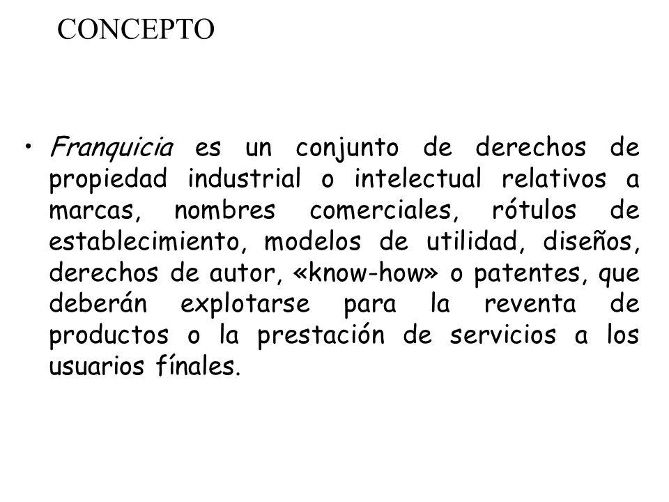 CONCEPTO Franquicia es un conjunto de derechos de propiedad industrial o intelectual relativos a marcas, nombres comerciales, rótulos de establecimien